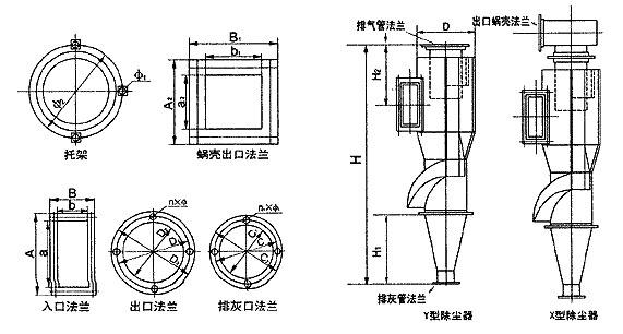 XLP-A型旋风除尘器