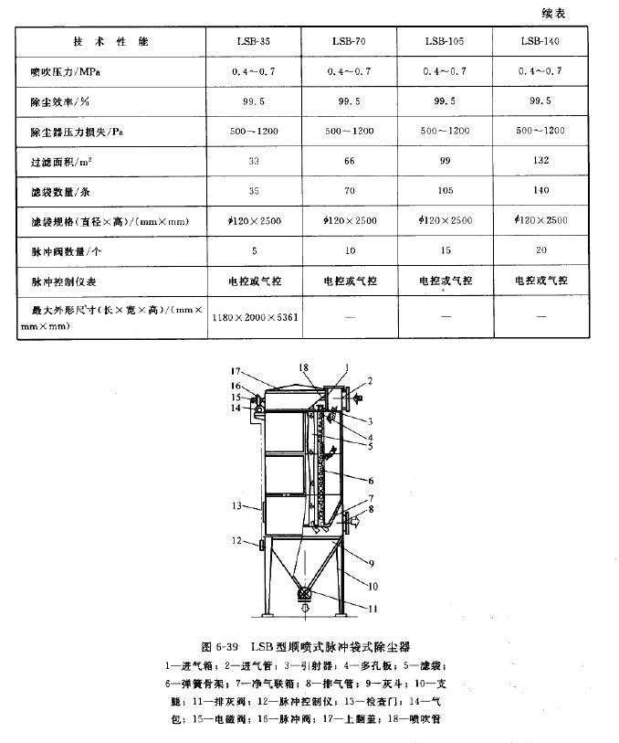 LSB型顺喷式脉冲袋式除尘器