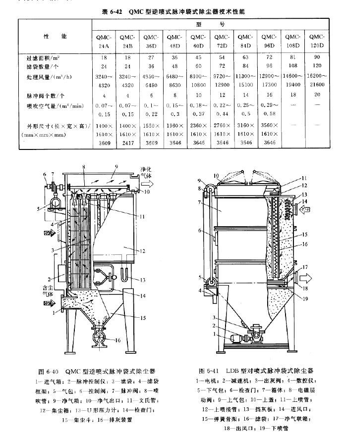 LDB型对喷式脉冲袋式除尘器结构