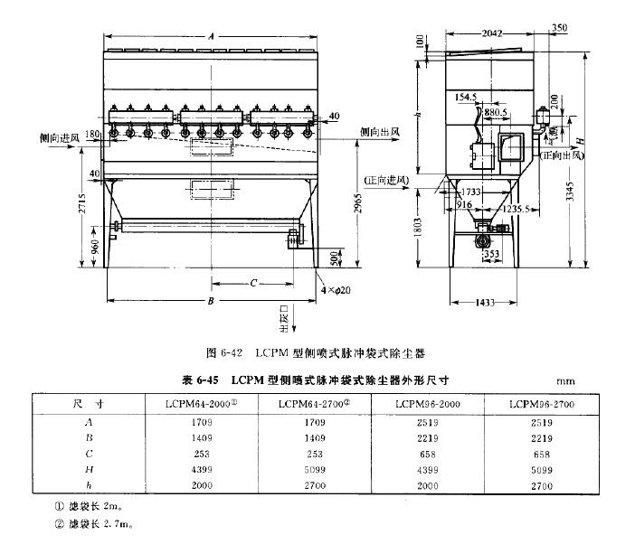 LCPM型侧喷式脉冲袋式除尘器外形尺寸