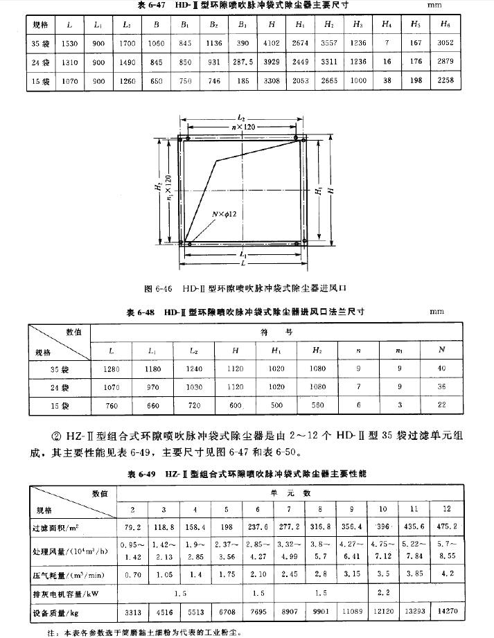 HD-II型环隙喷吹脉冲袋式除尘器尺寸