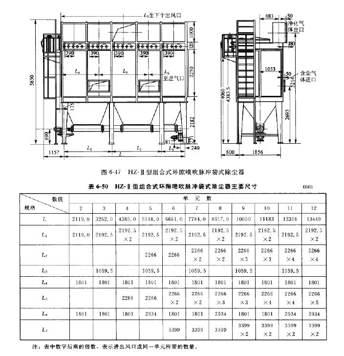 HZ-II型组合式环隙喷吹脉冲袋式除尘器