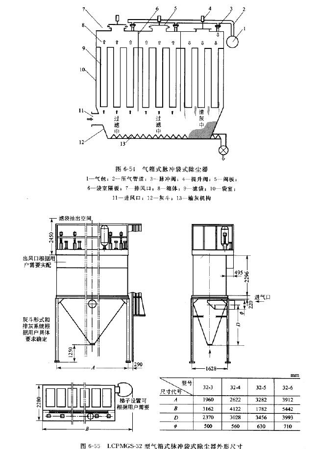 LCPMGS-32型气箱式脉冲袋式除尘器