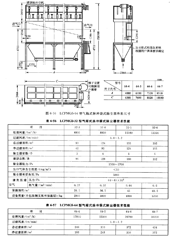 LCPMGS-64型气箱式脉冲袋式除尘器技术性能
