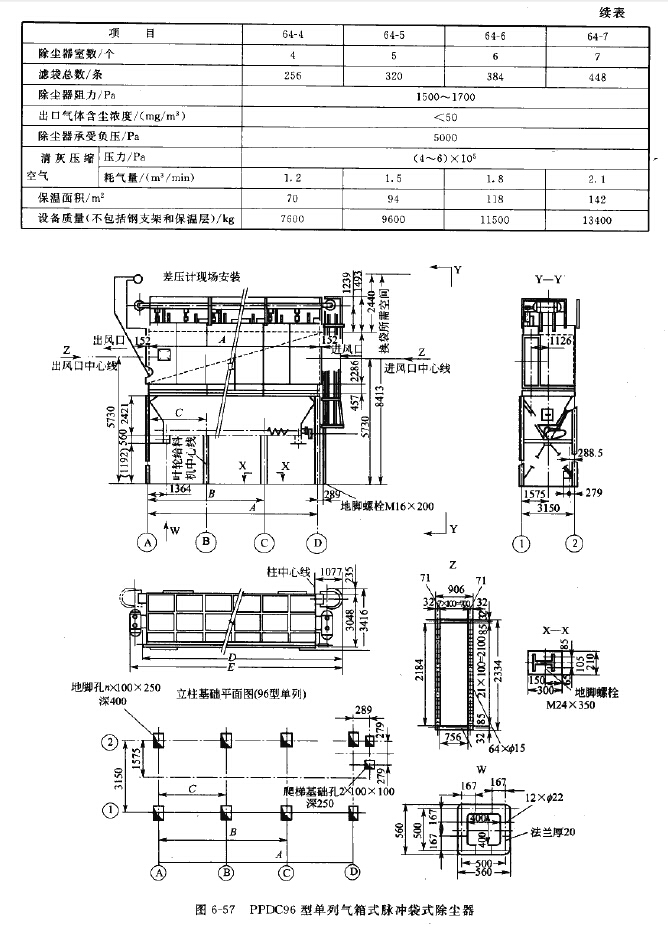 PPDC96型单列气箱式脉冲袋式除尘器