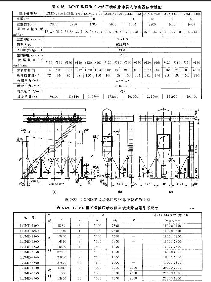 LCMD型长袋低压喷吹脉冲袋式除尘器技术性能
