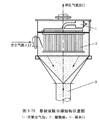 塑烧板除尘器结构