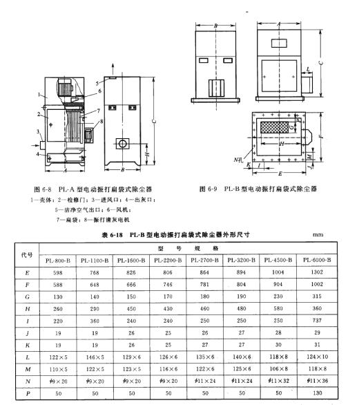 PL~B型电动振打扁袋式除尘器外形尺寸