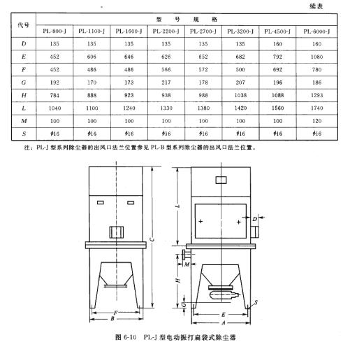 PL*J型电动振打扁维式除尘器